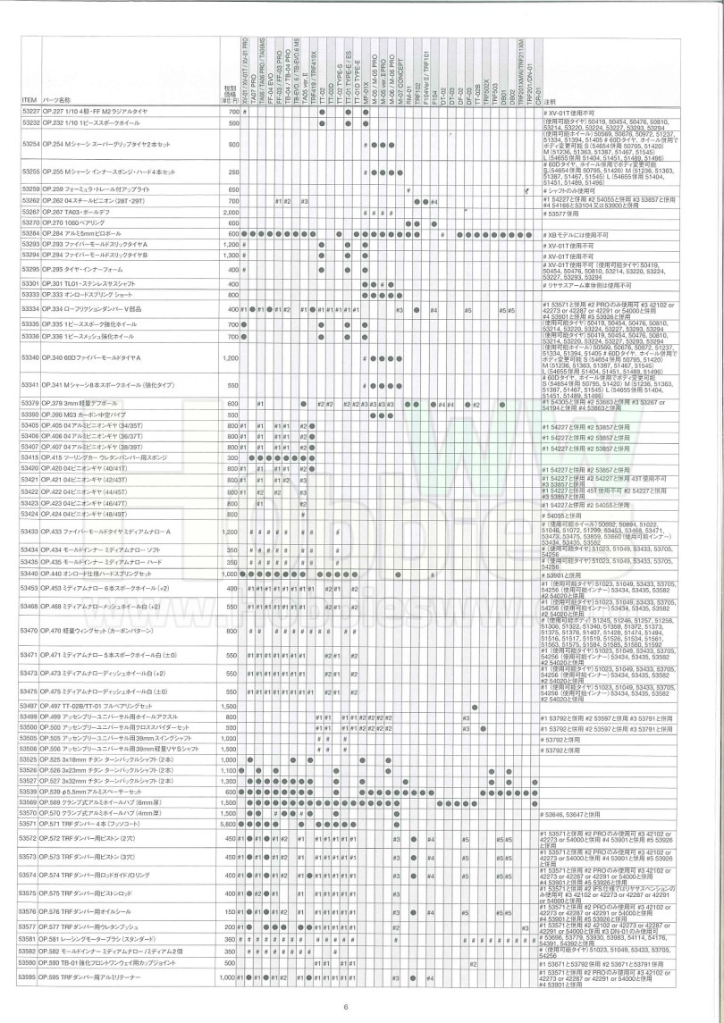 Tamiya RC Parts Matching List 2017_7