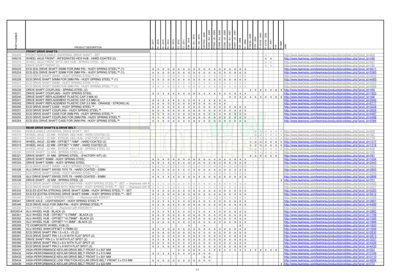 T1 & T2 & T3 & T4 Parts Cross Reference Table_11