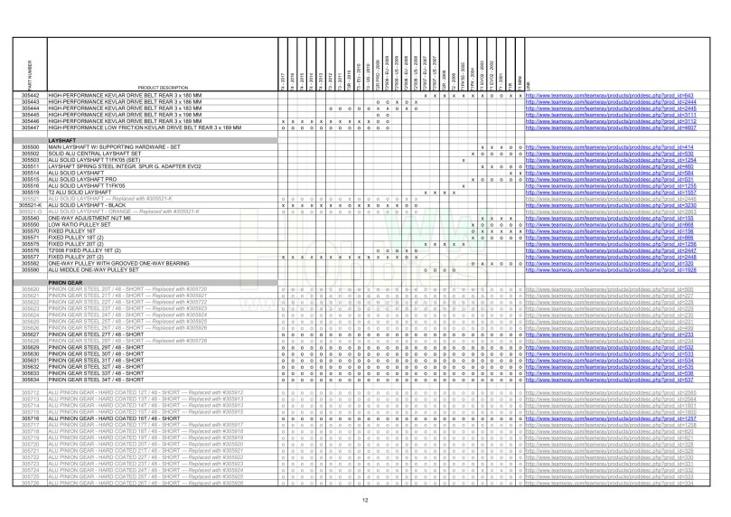 T1 & T2 & T3 & T4 Parts Cross Reference Table_12
