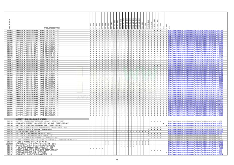 T1 & T2 & T3 & T4 Parts Cross Reference Table_14