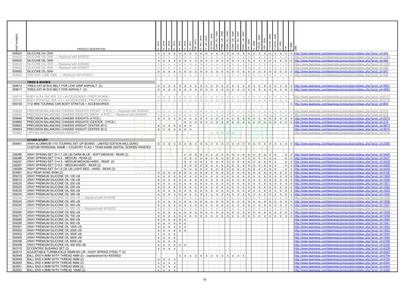 T1 & T2 & T3 & T4 Parts Cross Reference Table_18