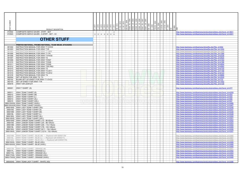 T1 & T2 & T3 & T4 Parts Cross Reference Table_19