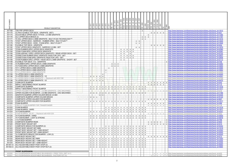 T1 & T2 & T3 & T4 Parts Cross Reference Table_2