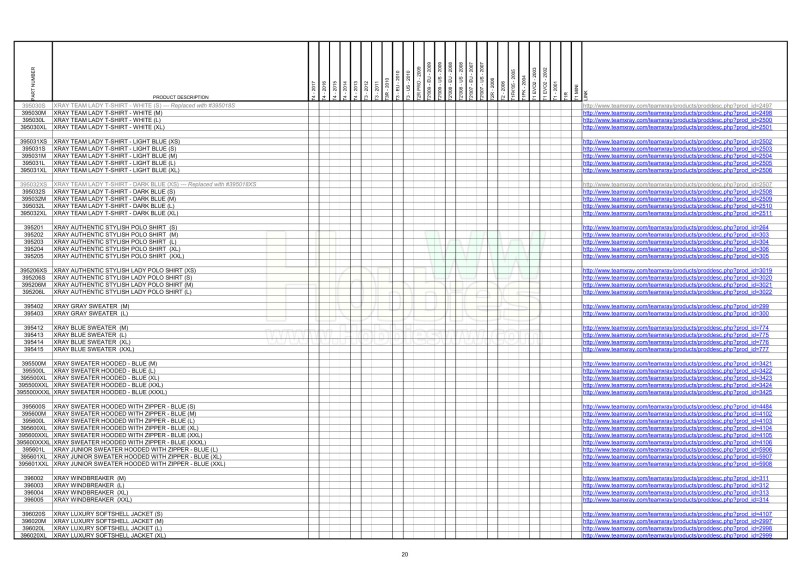 T1 & T2 & T3 & T4 Parts Cross Reference Table_20