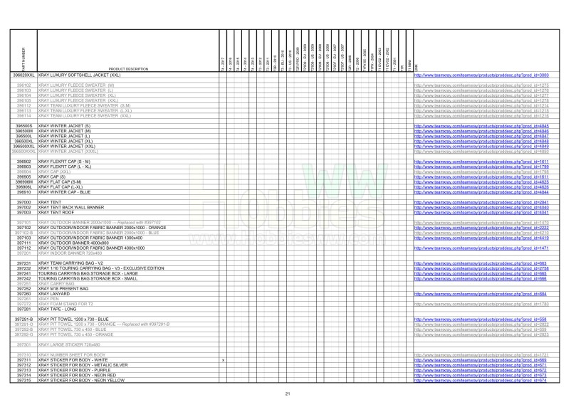 T1 & T2 & T3 & T4 Parts Cross Reference Table_21