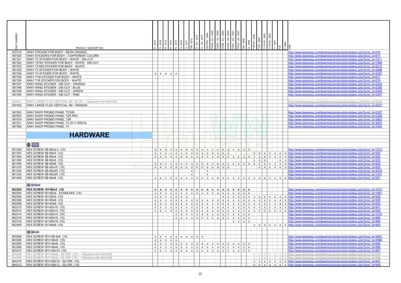T1 & T2 & T3 & T4 Parts Cross Reference Table_22