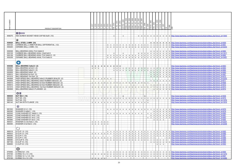 T1 & T2 & T3 & T4 Parts Cross Reference Table_23