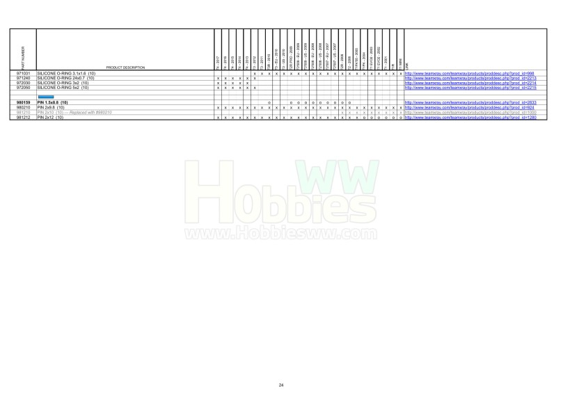 T1 & T2 & T3 & T4 Parts Cross Reference Table_24