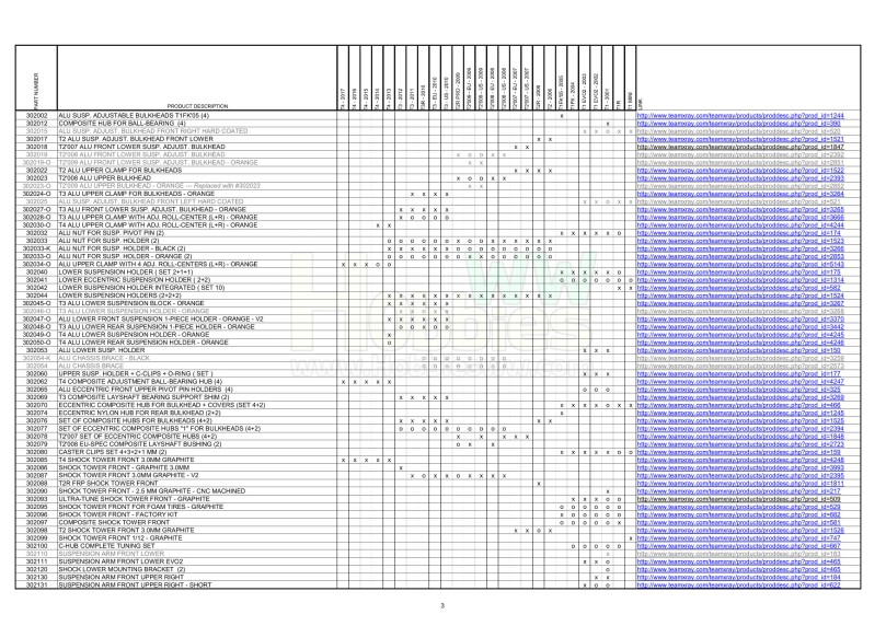 T1 & T2 & T3 & T4 Parts Cross Reference Table_3