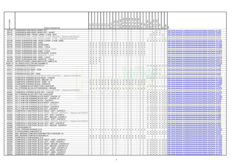 T1 & T2 & T3 & T4 Parts Cross Reference Table_4