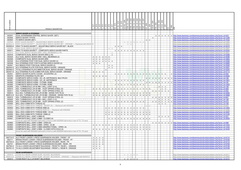 T1 & T2 & T3 & T4 Parts Cross Reference Table_6