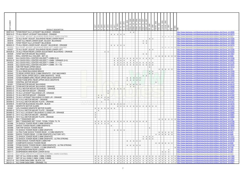 T1 & T2 & T3 & T4 Parts Cross Reference Table_7