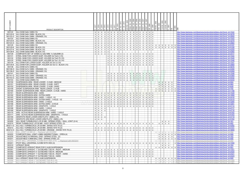 T1 & T2 & T3 & T4 Parts Cross Reference Table_8
